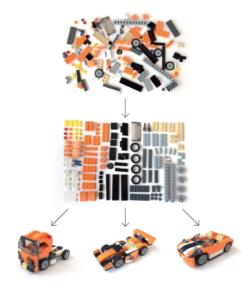 Figure 69: Lego brick metaphor for a fluid UI; adapted from Wolfram Nagel, MSUX Book